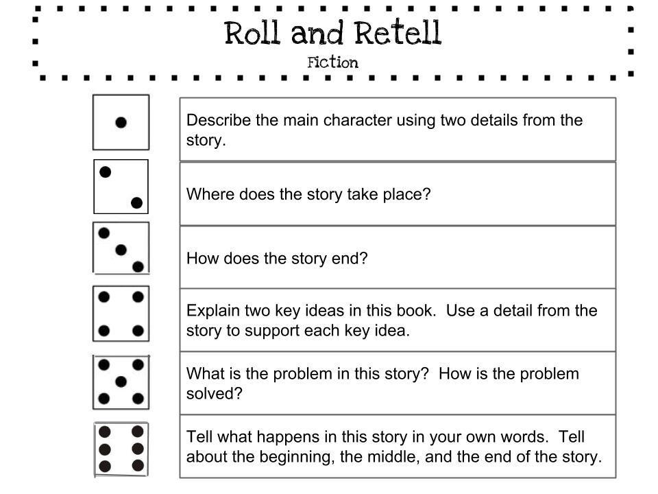fun ideas for persuasive essays